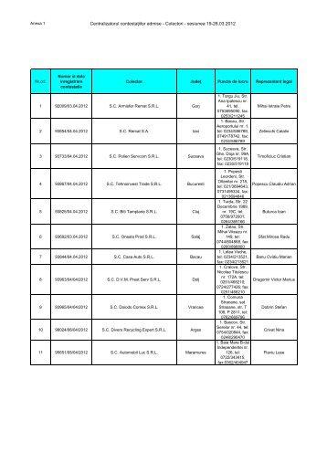 Lista colectorilor ale caror contestatii au fost acceptate in Program