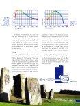 MMS – Monolithic M i n i a t u re - S p e c t ro m e t e r - Photon Lines - Page 5