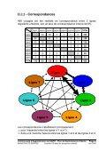 Enquête OD réseau transport 2002 - Communauté d'Agglomération ... - Page 7