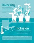 Diversity & Inclusion too soft a subject? |Not at all!|It´s a practical ... - Page 2