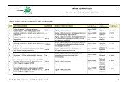 Tabella prodotti e corrispettivi (145 KB) PDF - Agenzia Regionale ...