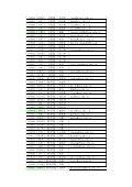 毕设学生与导师分配对照表(公示确定修正稿).pdf 2011-12-9 - Page 6