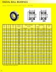 BL Precision Bearings: Radial Ball Bearings ... - Maryland Metrics - Page 6