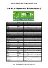 Liste des participants - Réseau Rural Français