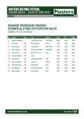 Entries - MotorSport Vision Racing - Page 5