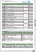Optisch-akustische Signalgeber - IKS-Sottrum - Seite 6