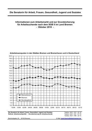 Die Senatorin für Arbeit, Frauen, Gesundheit, Jugend und ... - Bremen