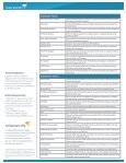 Engineer's Toolset - SolarWinds - Page 4
