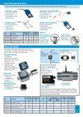 Aqueous Urea Solution (AUS32) - Silvan Australia - Page 5