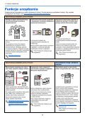 Podręcznik obsługi - UTAX UK - Page 4