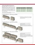 TMdrive®-XL Series Family Product Application Guide TMdrive®-XL ... - Page 3