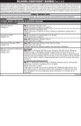 MELANOMA CHEMOTHERAPY REGIMENS Part 1 of 2 - MPR