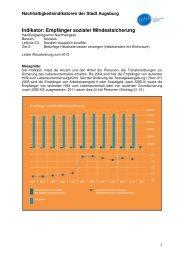 Indikator und Datenblatt zum Download - Nachhaltigkeit - Stadt ...