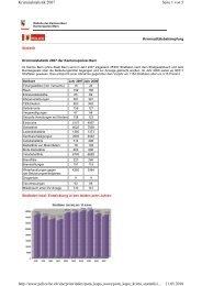 Kriminalstatistik - Kantonspolizei Bern - Kanton Bern