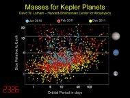 Masses for Kepler Planets