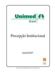 Percepção Institucional - Unimed do Brasil