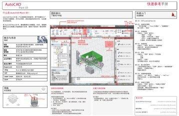 AutoCAD - Autodesk