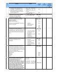 Criterii de evaluare pentru cadru didactic in invatamantul special - Page 3