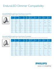 EnduraLED Dimmer Compatibility - Philips Lighting