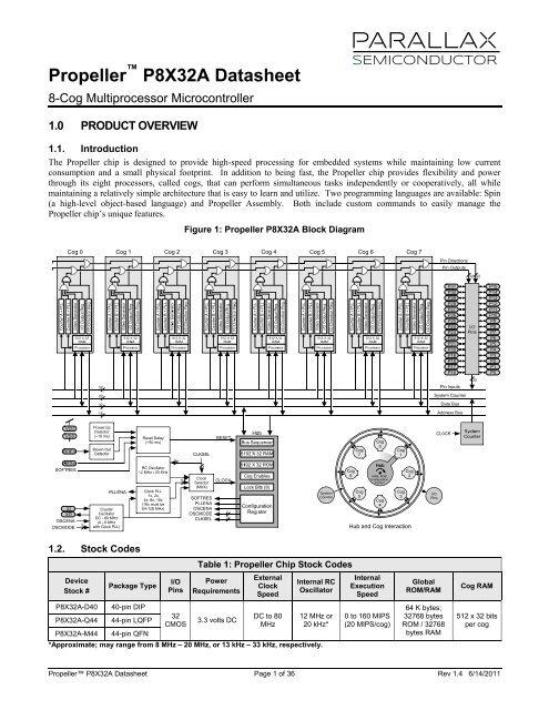 Golgi Apparatus | SpringerLink | 640x495