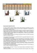 État des lieux de la culture à Cahors par Philippe Dereuder ... - Page 2