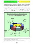 AGSTATS-Executive Su.. - Ministry Of Agriculture, Food and ... - Page 4
