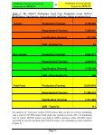 AGSTATS-Executive Su.. - Ministry Of Agriculture, Food and ... - Page 5