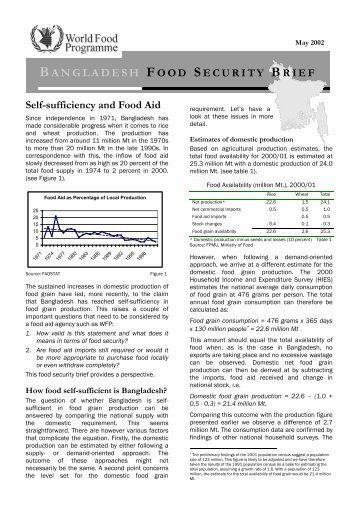 Food Security Brief