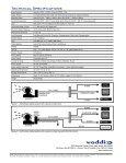 Vaddio 0101 - Page 2