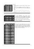 Wektory i pętla for – zadania Zip - Page 2