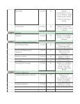 Culinary Arts Program Guide.pdf - Ects.org - Page 3