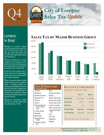 Sales Tax Update City of Lompoc - the City of Lompoc!
