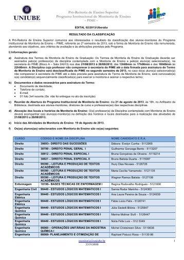 Edital de Classificação 2013/2 - Uniube