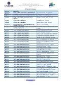Edital de Classificação 2013/2 - Uniube - Page 2