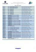 Edital de Classificação 2013/2 - Uniube - Page 3