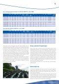 Analysen von Tierfuttermitteln - Page 3