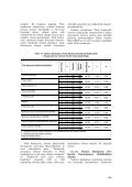 Tam Metin (PDF) - Page 7