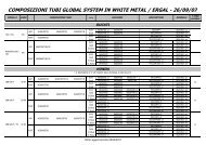 Catalogo Global Moto_'07 - HD Com
