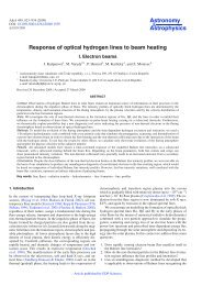 Response of optical hydrogen lines to beam heating