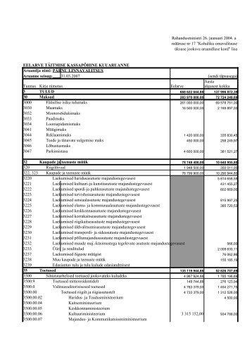 PDF dokument 117 kB - Pärnu
