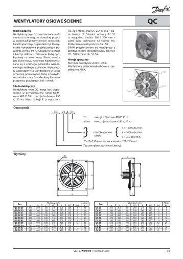 wentylatory osiowe ścienne qc - Danfoss