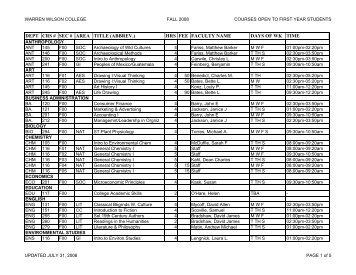 073108 CLASS SCHED - Warren Wilson College