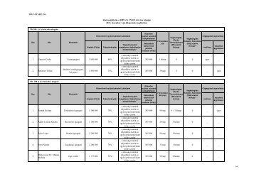 Adatszolgáltatás 2009 évi CXXII törvény_20121201