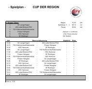 - Spielplan - CUP DER REGION - ihmesport