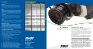 IP Cameras - OSCS