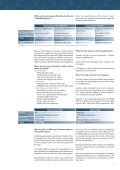 April 2012 - Transatplan Corporate - CIC - Page 4