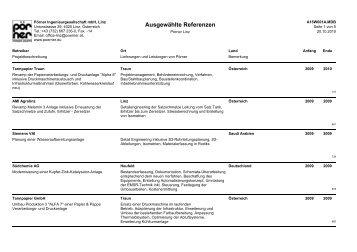 Ausgewählte Referenzen - Pörner Group