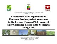 Difusión. Presentación a Congreso. Estimation of water ... - INIA
