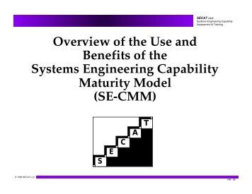 Captivating SE CMM Overview   Ada Information Clearinghouse   AdaIC