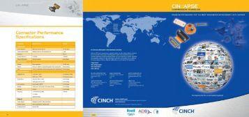 CIN::APSE - Cinch Connectors